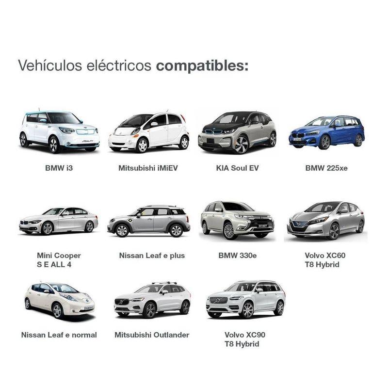 Movilidad-electrica-Cargador-Electrico_7707208218840_naranja_4